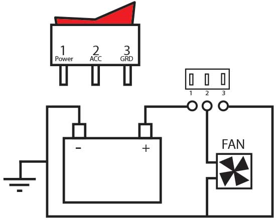 how to wire an illuminated rocker switch note this is just an illustration of how the switch works a fuse should usually be included and a relay utilized in higher amperage applications