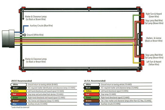 utility semi trailer lights wiring diagram  utility  get